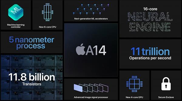 iPhone 12 Mini được trang bị con chip Apple A14 Bionic