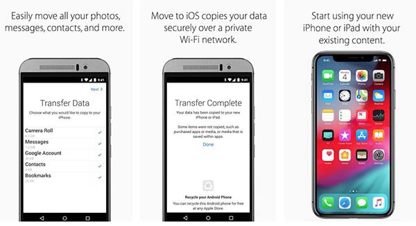 Cách chuyển danh bạ từ iPhone sang Android bằng Move to iOS