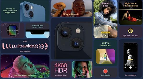 Những tính năng nổi bật trên camera iPhone 13.